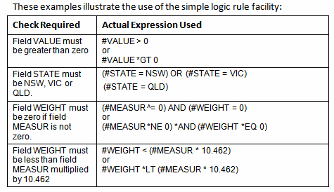 2 7 2 simple logic check examples